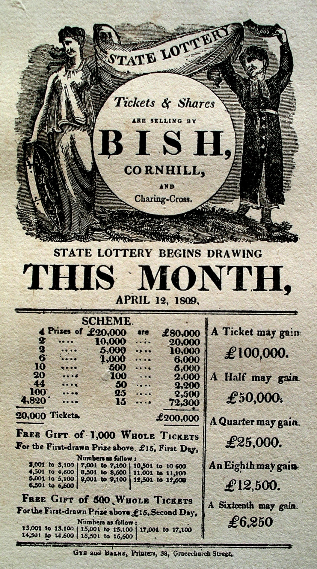Flyer for the State Lottery 1809